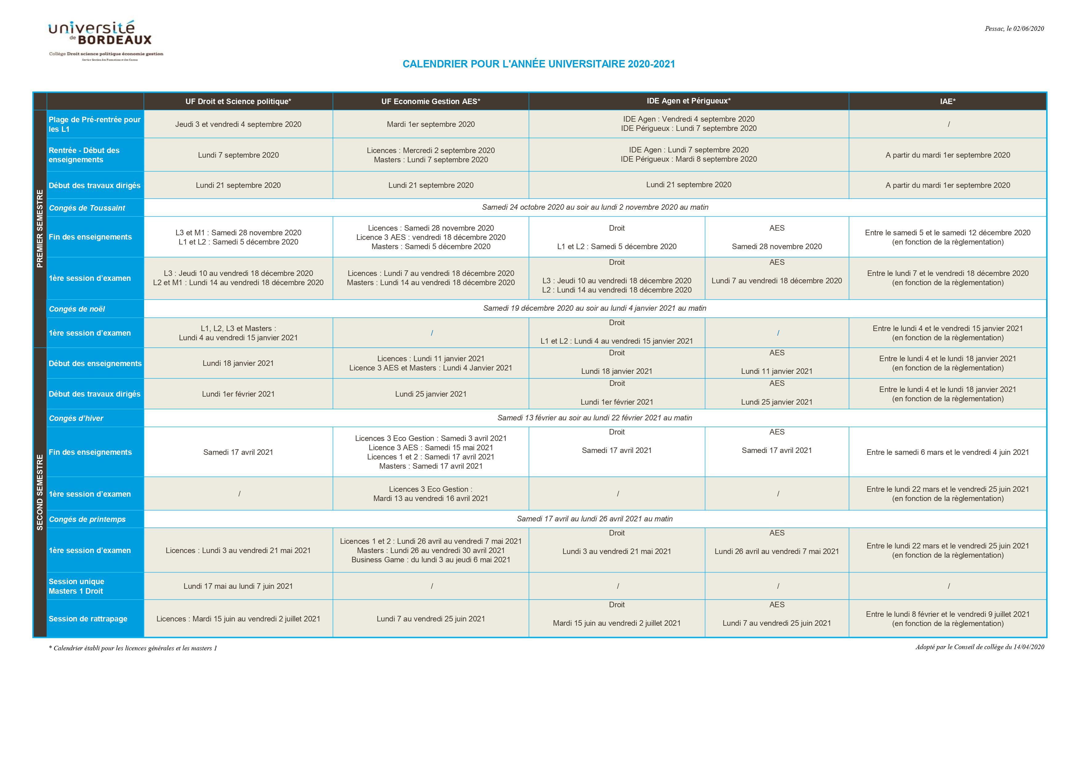 Calendrier et examens
